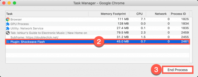 Fix Flash not working in Chrome - force quit the Flash plugin process