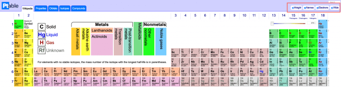 ptable periodic table - wide display with all elements